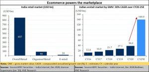 2021-02-04_e-commerce-marketplace