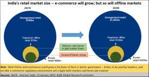 2021-02-04_e-commerce-markets