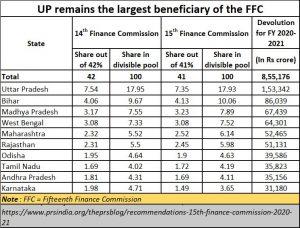 2021-02-07_UP_FFC_top-ten