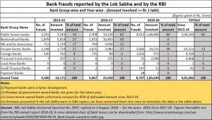 2021-02-10_Budget_bank-frauds