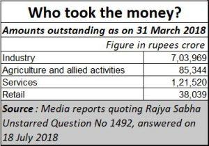 2021-02-10_Budget_who-took-the-money