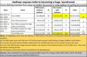 2021-02-10_PAN-Aadhaar-Linking