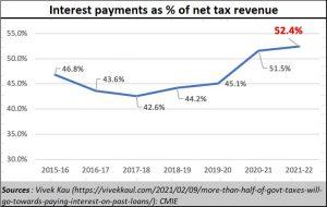 2021-02-11_Interest-payment