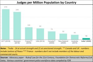 2021-02-25_Judges_countrywise