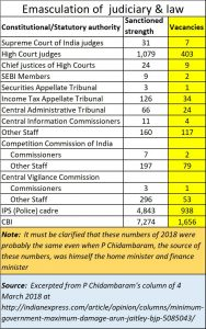2021-02-25_Judiciary-numbers-PC-data