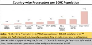 2021-02-25_Prosecutors-county-wise
