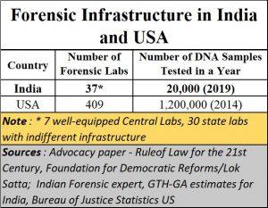 2021-03-04_forensics