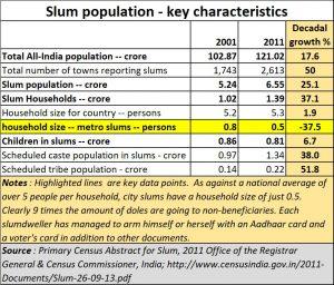 2021-03-11_Slums-laws