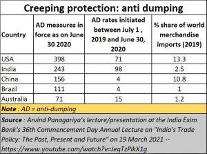 2021-04-01_Arvind-Panagariya_anti-dumping
