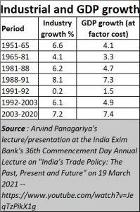2021-04-01_Arvind-Panagariya_industry-GDP-growth