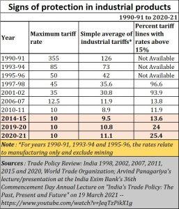 2021-04-01_Arvind-Panagariya_protectionism