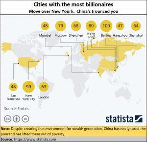 2021-04-22_China-and-billionaires
