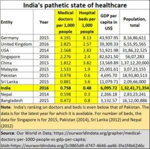 2021-04-27_Covid-Pathetic-healthcare