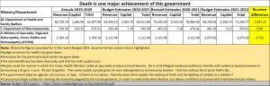 2021-04-27_Covid_budget-no-money-for-health