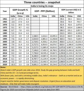 2021-04-27_Falling-GDP