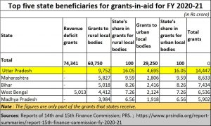 2021-05-06_addition-grants-to-states
