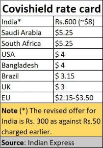 2021-05-13_Covid-India-pricing