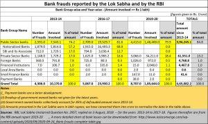 2021-05-20_Bank fraud