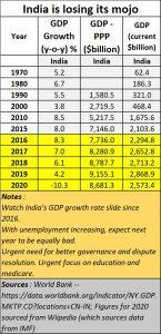 2021-05-20_GDP