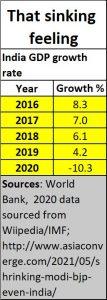 2021-05-20_agenda-GDP