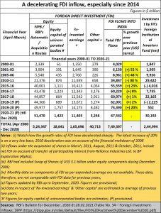 2021-05-27_agenda-decelerating-FDI