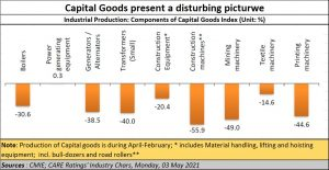 2021-05-27_agenda_capital-Goods-negative