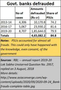 2021-06-03_agenda3-bank-frauds