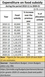 2021-06-17_agenda-4_food-subsidy