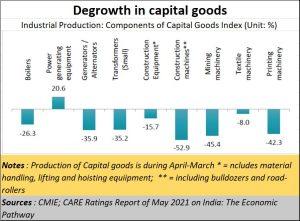 2021-06-17_agenda-5_Degrowth-capital-goods