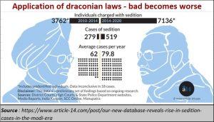 2021-06-17_agenda-5_Draconian laws
