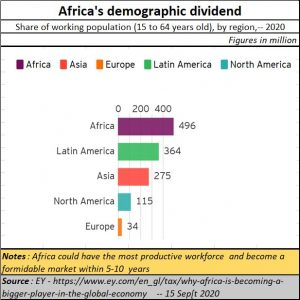 2021-06-24_Africa-demographic-dividend