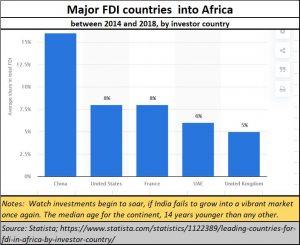 2021-06-24_Africa_FDI