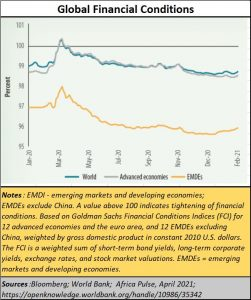 2021-06-24_Africa_global-financial-conditions