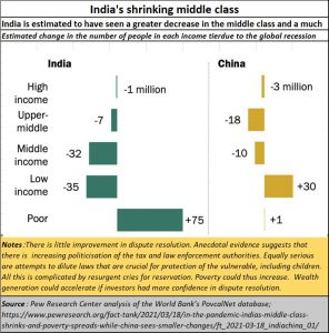 2021-06-24_Africa_middle-class-India