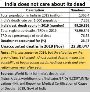 2021-07-08_MCD-Unknown-deaths