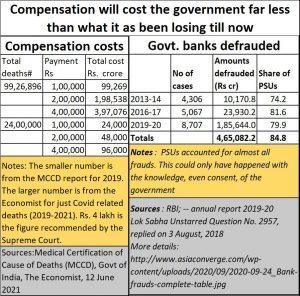 2021-07-08_compensation-costs