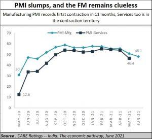 2021-07-08_FM-PMI