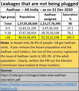 2021-07-08_FM_Aadhaar